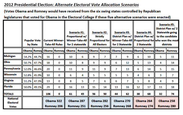 The Vast Right-Wing Conspiracy Grows: The Real Result Of The 2014 Midterm Elections (4/4)