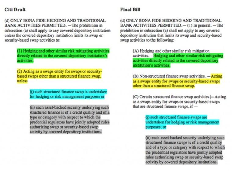 Cromnibus Derivatives Legislation